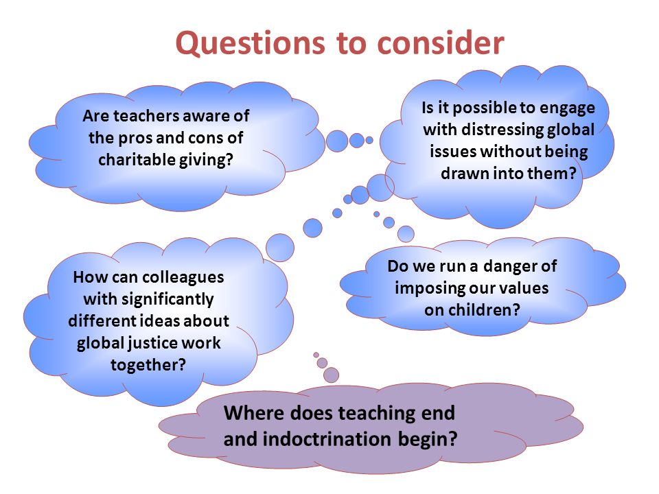 Questions to consider Are teachers aware of the pros and cons of charitable giving.