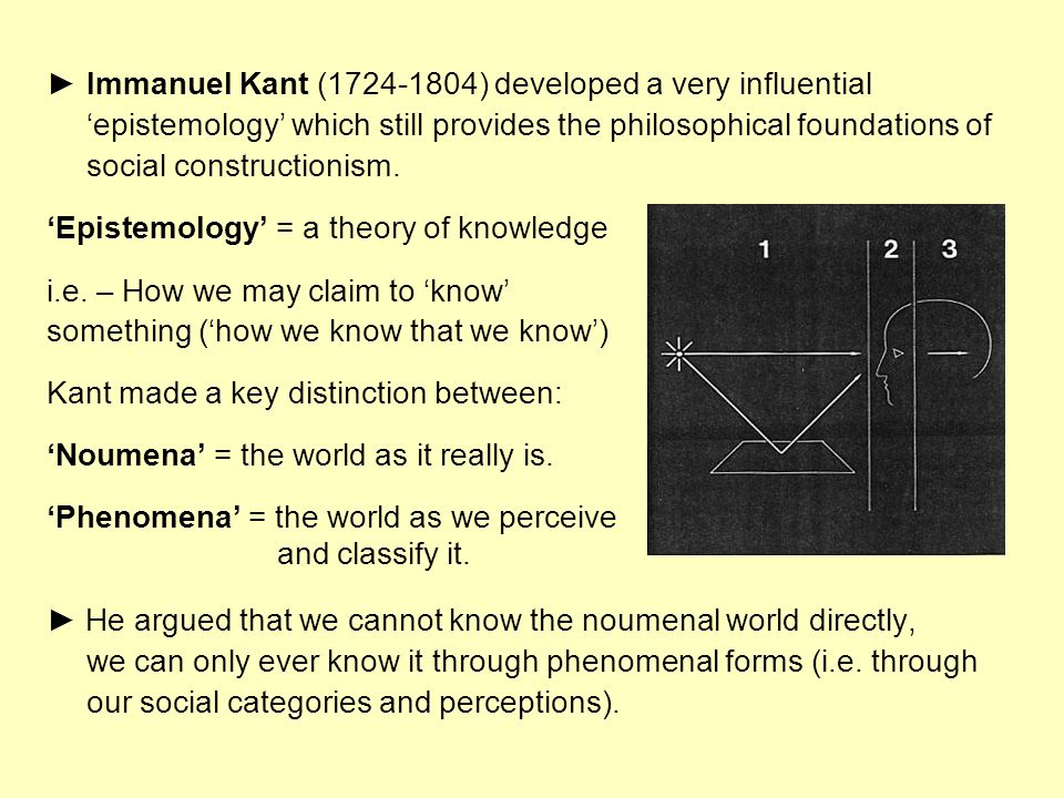 Immanuel Kant (1724-1804) developed a very influential epistemology which still provides the philosophical foundations of social constructionism. Epis