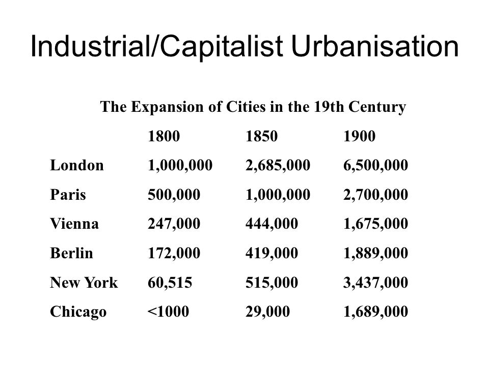 Industrial/Capitalist Urbanisation The Expansion of Cities in the 19th Century 180018501900 London1,000,000 2,685,0006,500,000 Paris500,0001,000,0002,