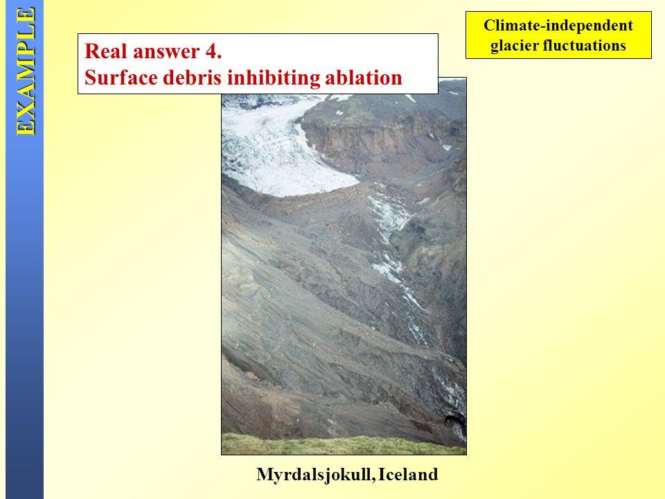 Myrdalsjokull, Iceland Real answer 4.