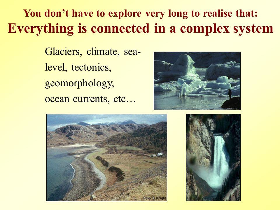 1.glaciers 2. coasts 4. mountains, 5. deserts, etc., etc… 3.