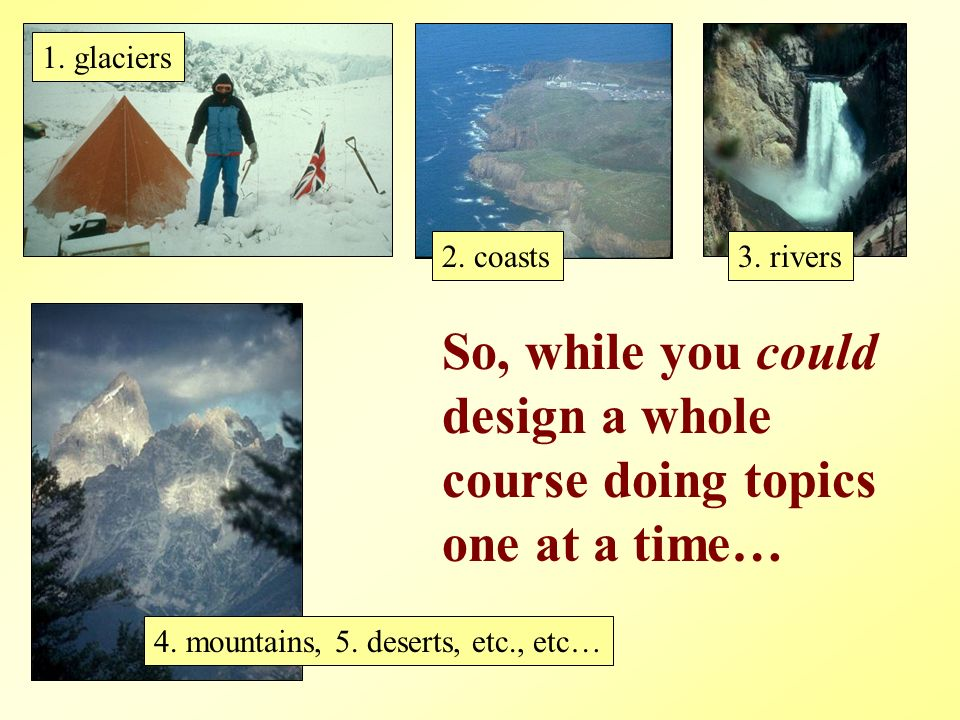 1. glaciers 2. coasts 4. mountains, 5. deserts, etc., etc… 3.