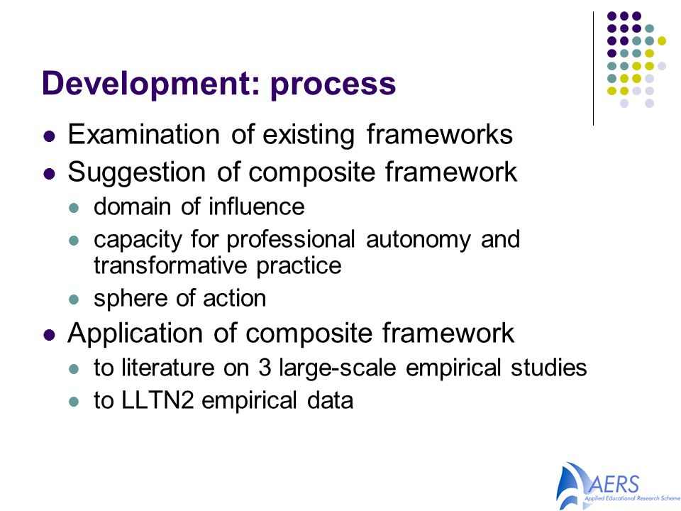 Development: process Examination of existing frameworks Suggestion of composite framework domain of influence capacity for professional autonomy and transformative practice sphere of action Application of composite framework to literature on 3 large-scale empirical studies to LLTN2 empirical data