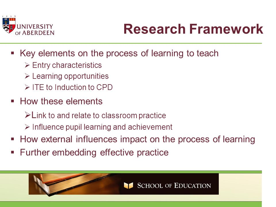 Research Framework Key elements on the process of learning to teach Entry characteristics Learning opportunities ITE to Induction to CPD How these elements L ink to and relate to classroom practice Influence pupil learning and achievement How external influences impact on the process of learning Further embedding effective practice