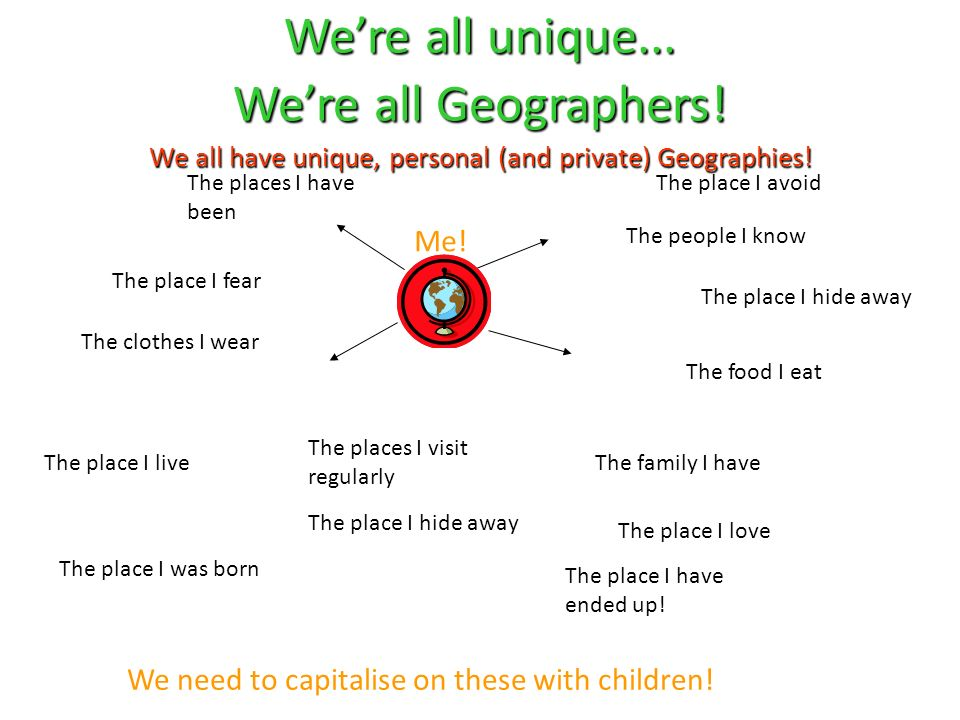 Were all unique... Were all Geographers! We all have unique, personal (and private) Geographies! The people I know The places I have been The food I e