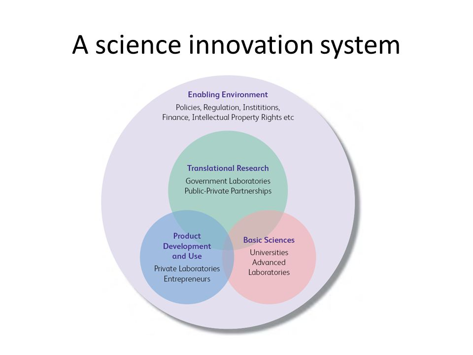 A science innovation system