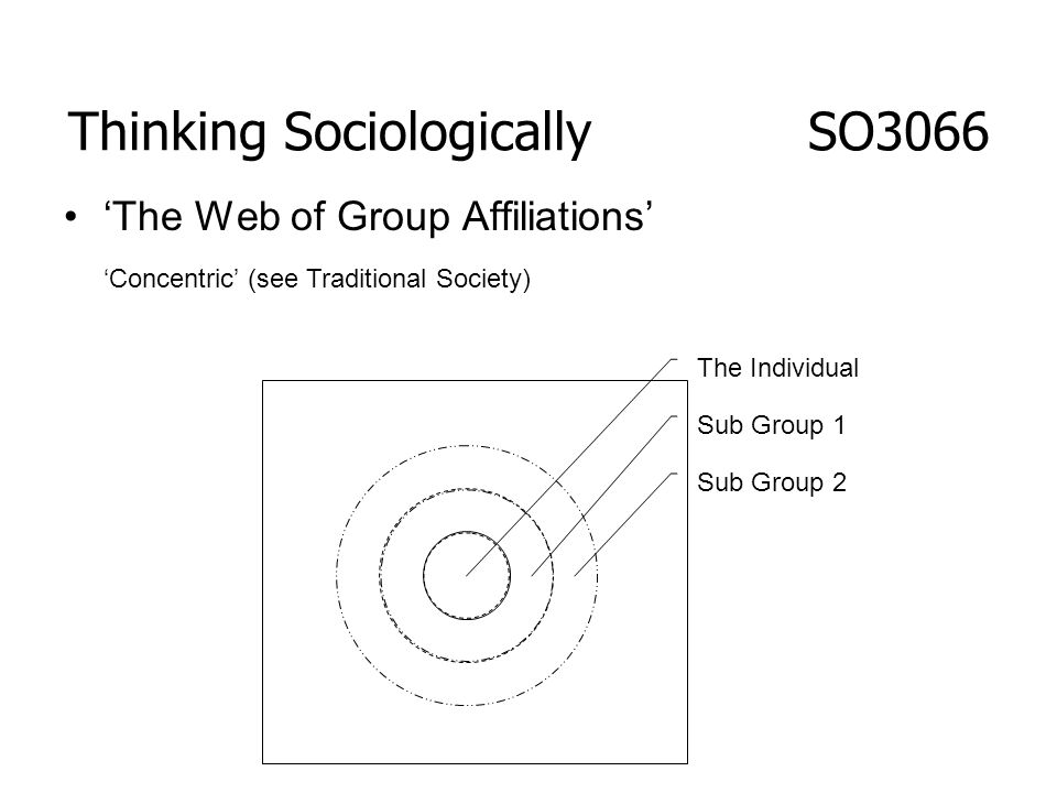 Thinking Sociologically SO3066 The Web of Group Affiliations The Individual Sub Group 1 Sub Group 2 Concentric (see Traditional Society)