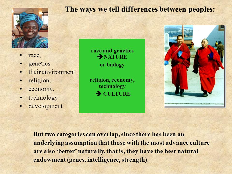race, genetics their environment religion, economy, technology development The ways we tell differences between peoples: race and genetics NATURE or b