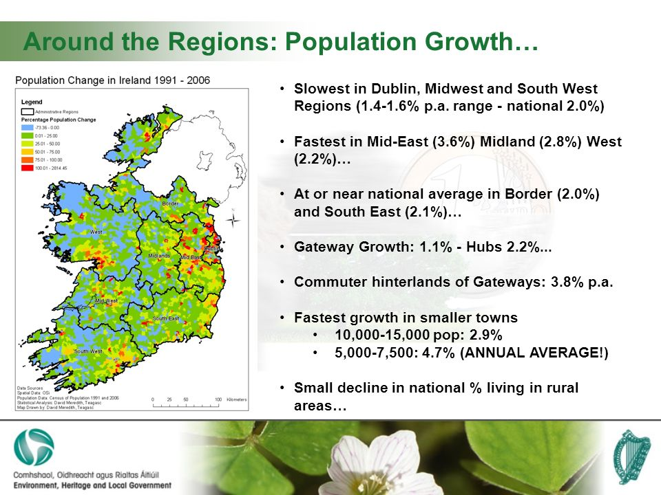 Around the Regions: Population Growth… Slowest in Dublin, Midwest and South West Regions (1.4-1.6% p.a.