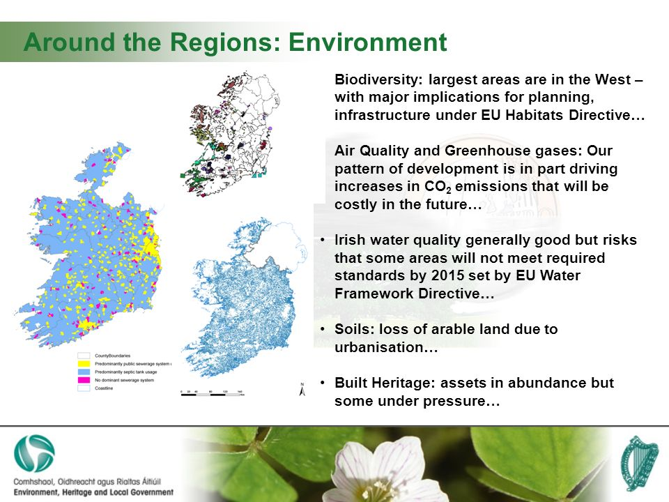 Around the Regions: Environment Biodiversity: largest areas are in the West – with major implications for planning, infrastructure under EU Habitats Directive… Air Quality and Greenhouse gases: Our pattern of development is in part driving increases in CO 2 emissions that will be costly in the future… Irish water quality generally good but risks that some areas will not meet required standards by 2015 set by EU Water Framework Directive… Soils: loss of arable land due to urbanisation… Built Heritage: assets in abundance but some under pressure…
