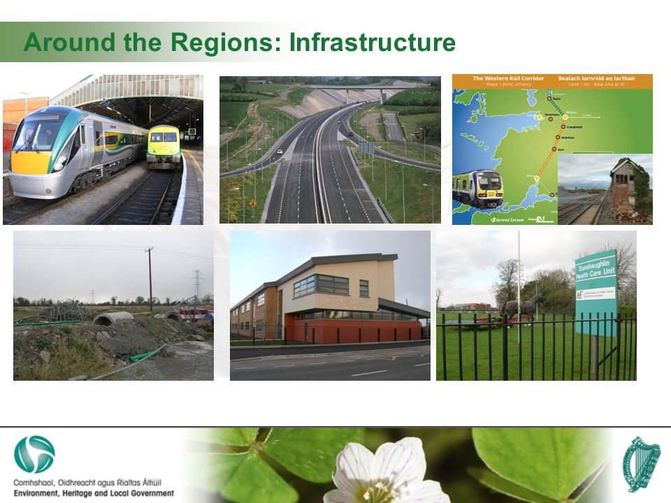 Around the Regions: Infrastructure