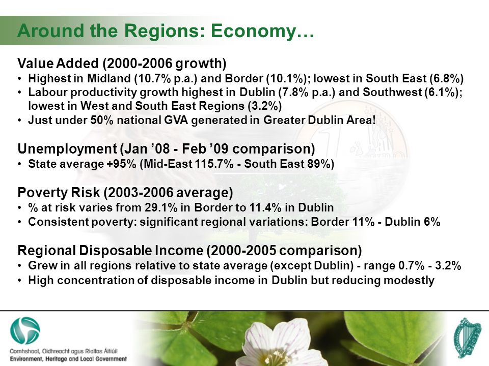 Around the Regions: Economy… Value Added (2000-2006 growth) Highest in Midland (10.7% p.a.) and Border (10.1%); lowest in South East (6.8%) Labour productivity growth highest in Dublin (7.8% p.a.) and Southwest (6.1%); lowest in West and South East Regions (3.2%) Just under 50% national GVA generated in Greater Dublin Area.