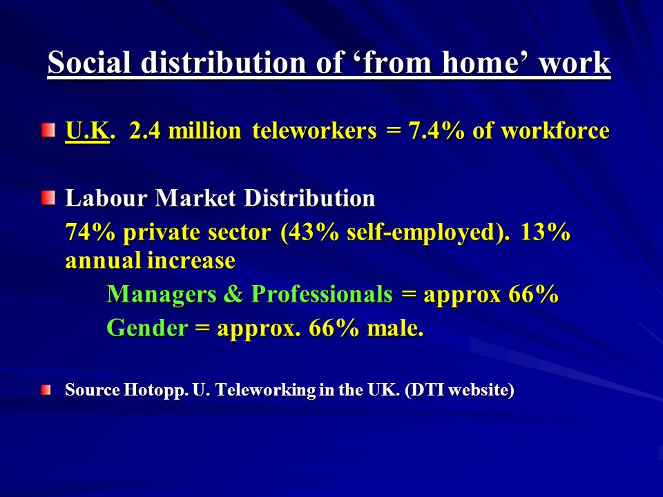 Social distribution of from home work U.K.