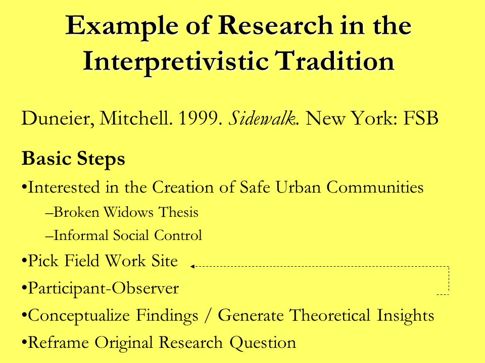Example of Research in the Interpretivistic Tradition Duneier, Mitchell. 1999. Sidewalk. New York: FSB Basic Steps Interested in the Creation of Safe