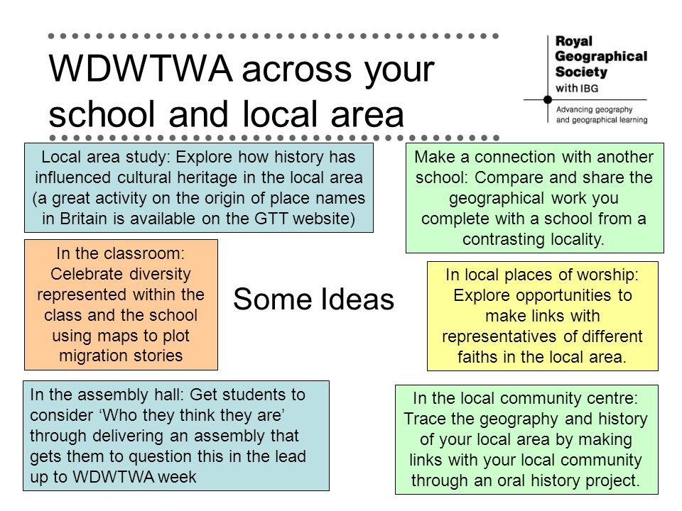 WDWTWA across your school and local area Some Ideas In the classroom: Celebrate diversity represented within the class and the school using maps to pl