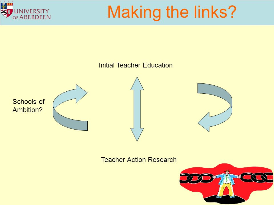 Making the links Initial Teacher Education Teacher Action Research Schools of Ambition