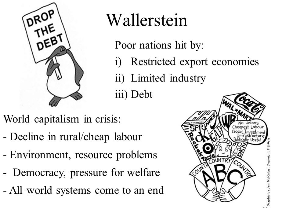 18 Wallerstein Poor nations hit by: i)Restricted export economies ii)Limited industry iii)Debt World capitalism in crisis: - Decline in rural/cheap la