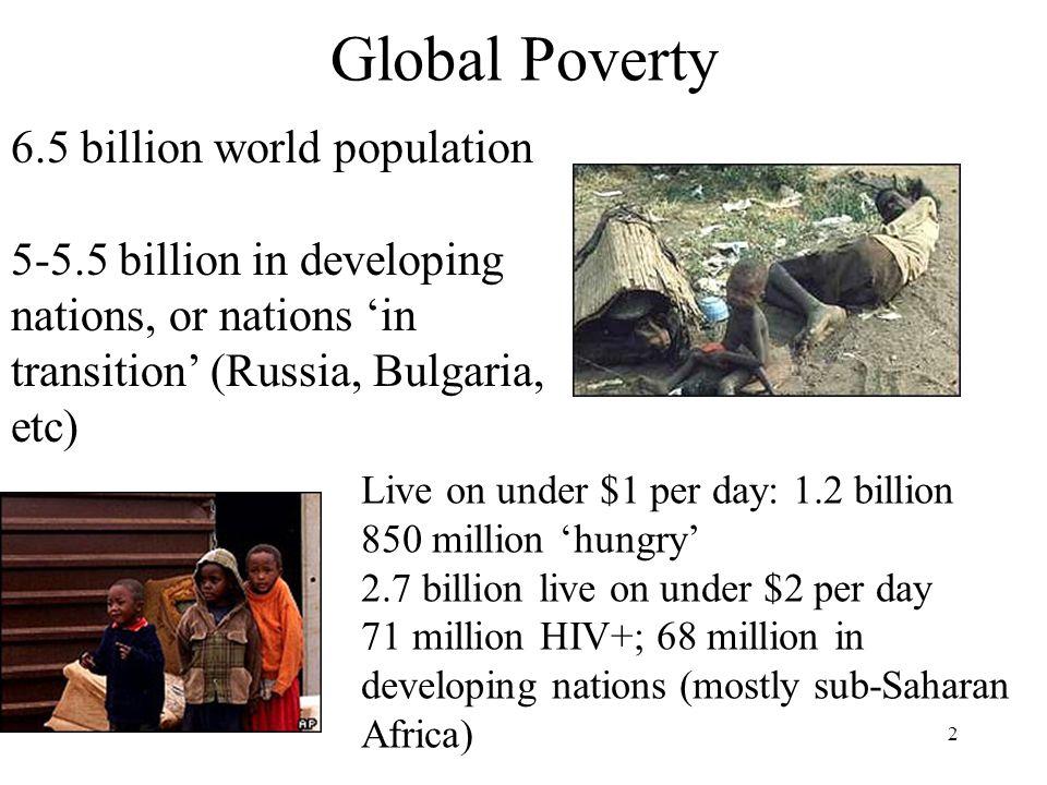 2 Global Poverty Live on under $1 per day: 1.2 billion 850 million hungry 2.7 billion live on under $2 per day 71 million HIV+; 68 million in developi