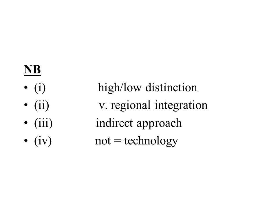NB (i) high/low distinction (ii) v. regional integration (iii) indirect approach (iv) not = technology