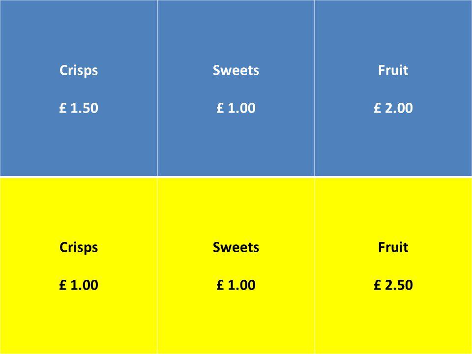 Crisps £ 1.50 Sweets £ 1.00 Fruit £ 2.00 Crisps £ 1.00 Sweets £ 1.00 Fruit £ 2.50