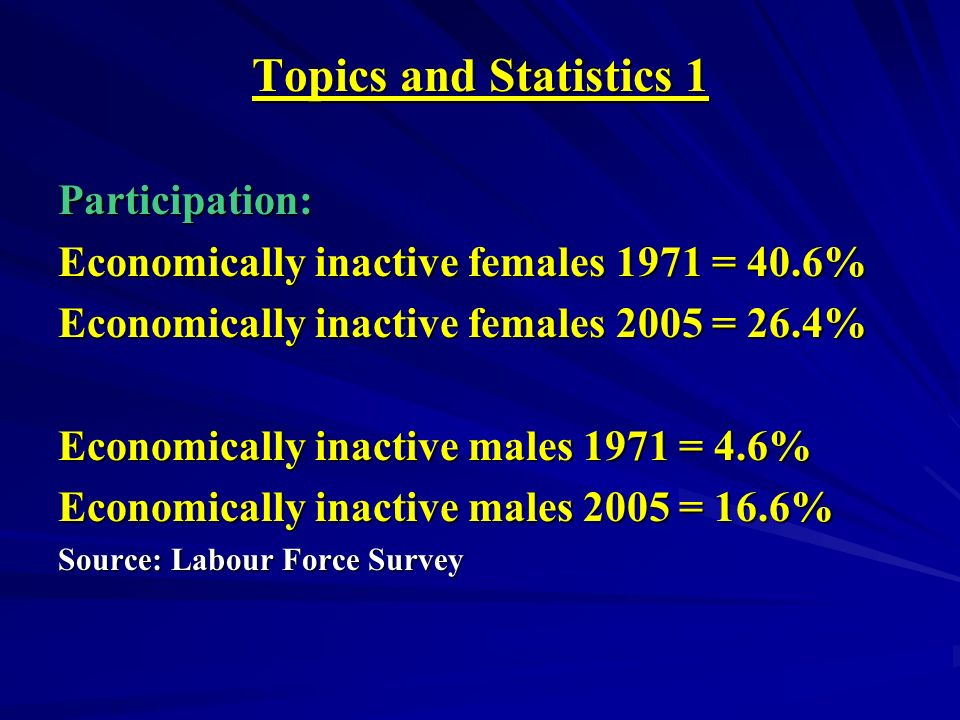 Topics and Statistics 1 Participation: Economically inactive females 1971 = 40.6% Economically inactive females 2005 = 26.4% Economically inactive males 1971 = 4.6% Economically inactive males 2005 = 16.6% Source: Labour Force Survey