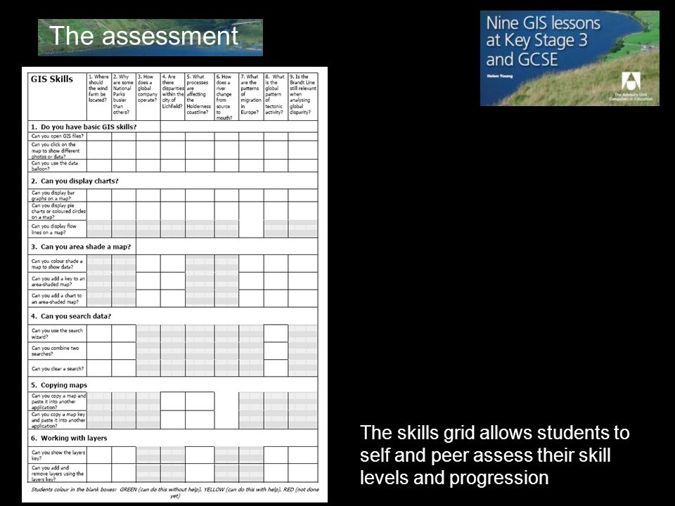 The assessment The skills grid allows students to self and peer assess their skill levels and progression