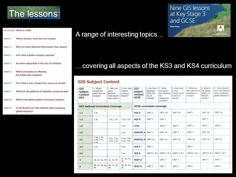 The lessons A range of interesting topics… …covering all aspects of the KS3 and KS4 curriculum