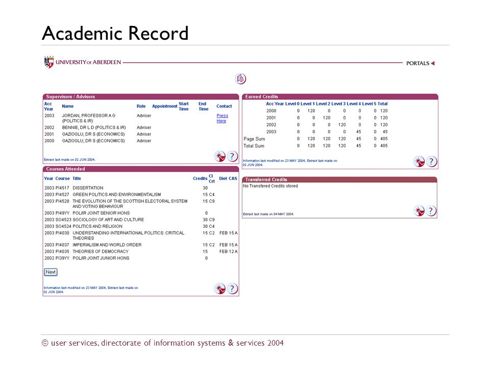 © user services, directorate of information systems & services 2004 Academic Record
