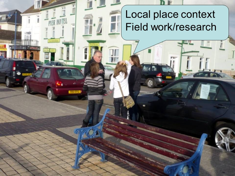 Local place context Field work/research