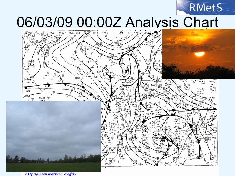 06/03/09 00:00Z Analysis Chart