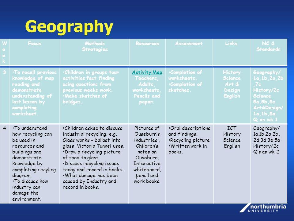 Geography WeekWeek FocusMethods Strategies ResourcesAssessmentLinksNC & Standards 3To recall previous knowledge of map reading and demonstrate underst
