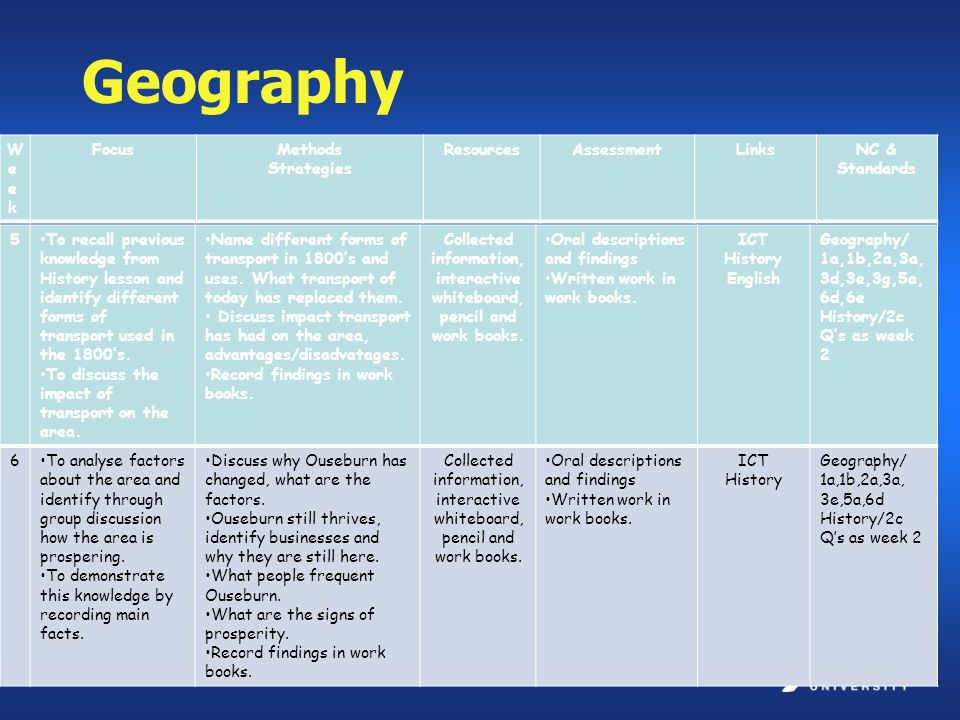 Geography WeekWeek FocusMethods Strategies ResourcesAssessmentLinksNC & Standards 5To recall previous knowledge from History lesson and identify diffe