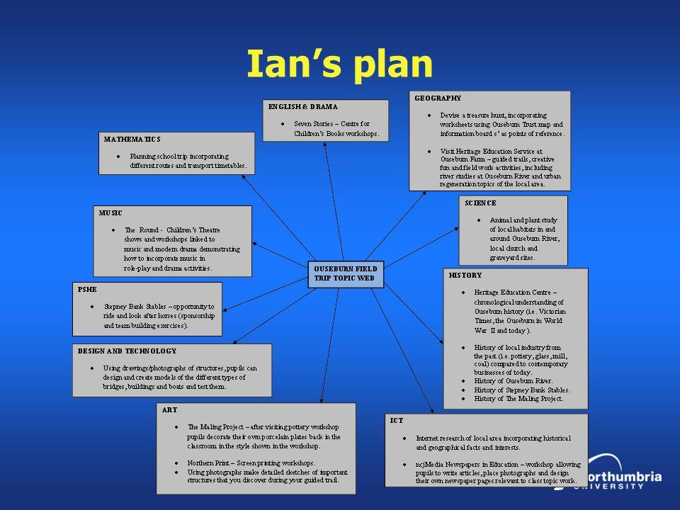 Ians plan