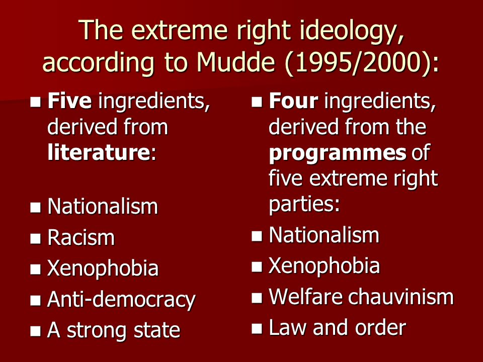 The extreme right ideology, according to Mudde (1995/2000): Five ingredients, derived from literature: Five ingredients, derived from literature: Nationalism Nationalism Racism Racism Xenophobia Xenophobia Anti-democracy Anti-democracy A strong state A strong state Four ingredients, derived from the programmes of five extreme right parties: Four ingredients, derived from the programmes of five extreme right parties: Nationalism Nationalism Xenophobia Xenophobia Welfare chauvinism Welfare chauvinism Law and order Law and order