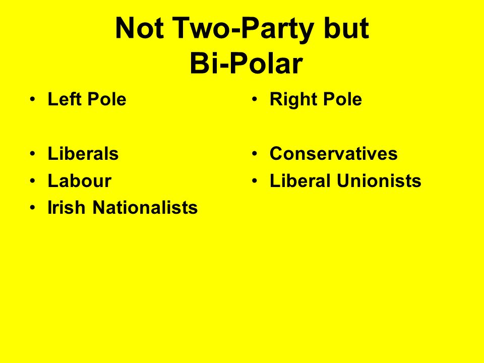 Not Two-Party but Bi-Polar Left Pole Liberals Labour Irish Nationalists Right Pole Conservatives Liberal Unionists