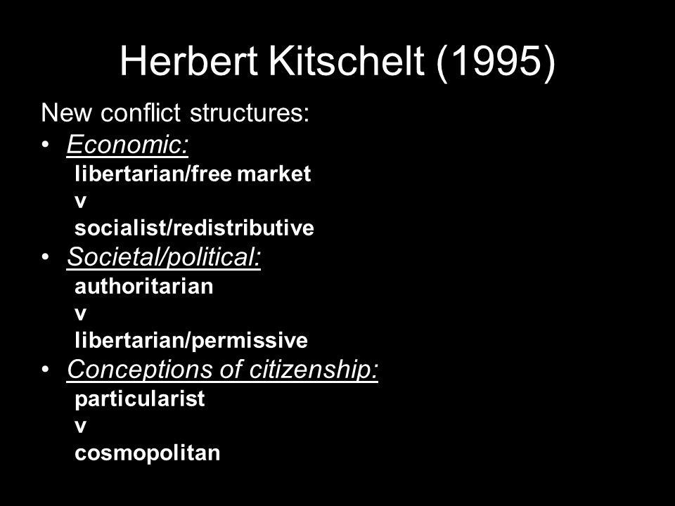 Herbert Kitschelt (1995) New conflict structures: Economic: libertarian/free market v socialist/redistributive Societal/political: authoritarian v libertarian/permissive Conceptions of citizenship: particularist v cosmopolitan