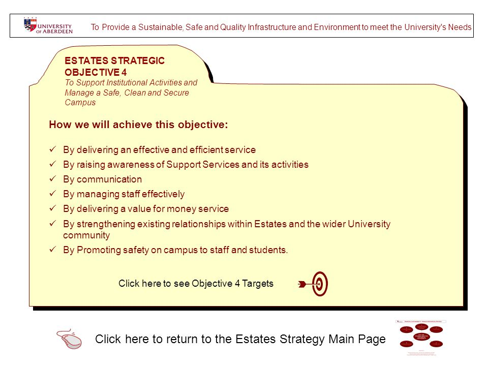 Click here to return to the Estates Strategy Main Page ESTATES STRATEGIC OBJECTIVE 4 To Support Institutional Activities and Manage a Safe, Clean and