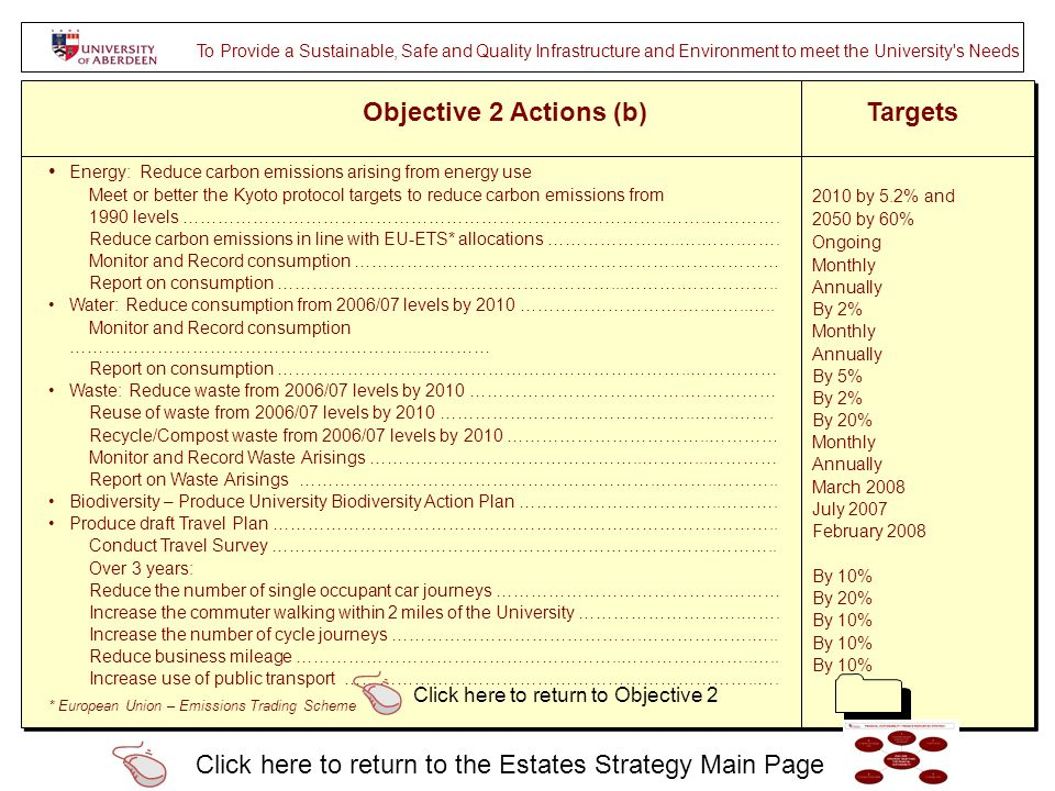 Objective 2 Actions (b)Targets Energy: Reduce carbon emissions arising from energy use Meet or better the Kyoto protocol targets to reduce carbon emis
