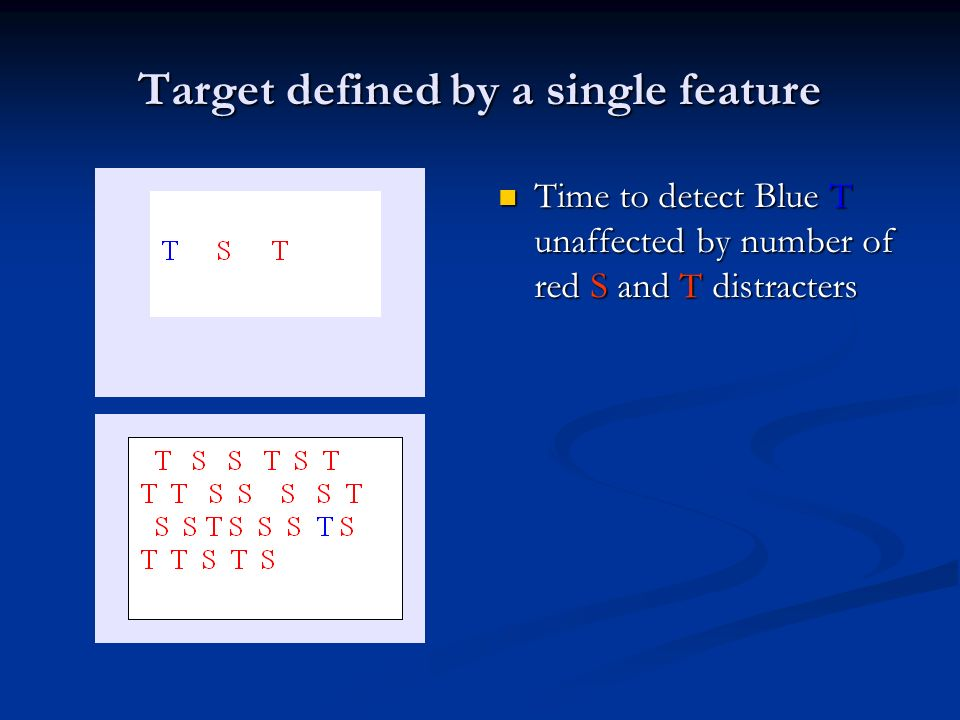 Target defined by a single feature Time to detect Blue T unaffected by number of red S and T distracters