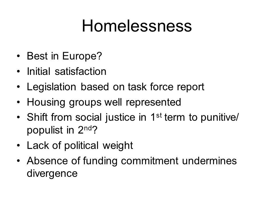 Homelessness Best in Europe.