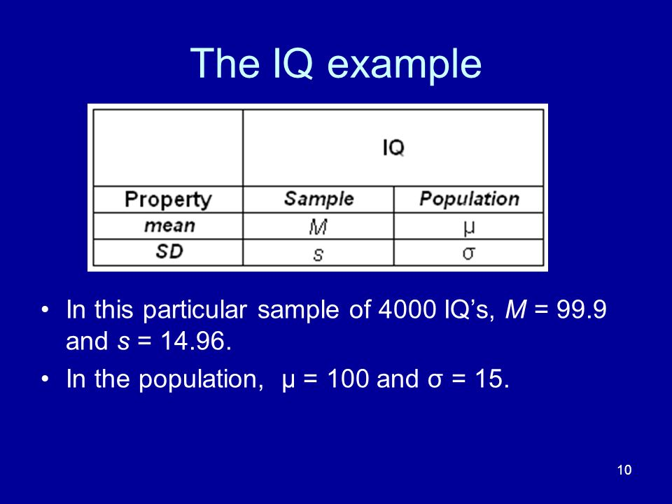 10 The IQ example In this particular sample of 4000 IQs, M = 99.9 and s = 14.96. In the population, μ = 100 and σ = 15.