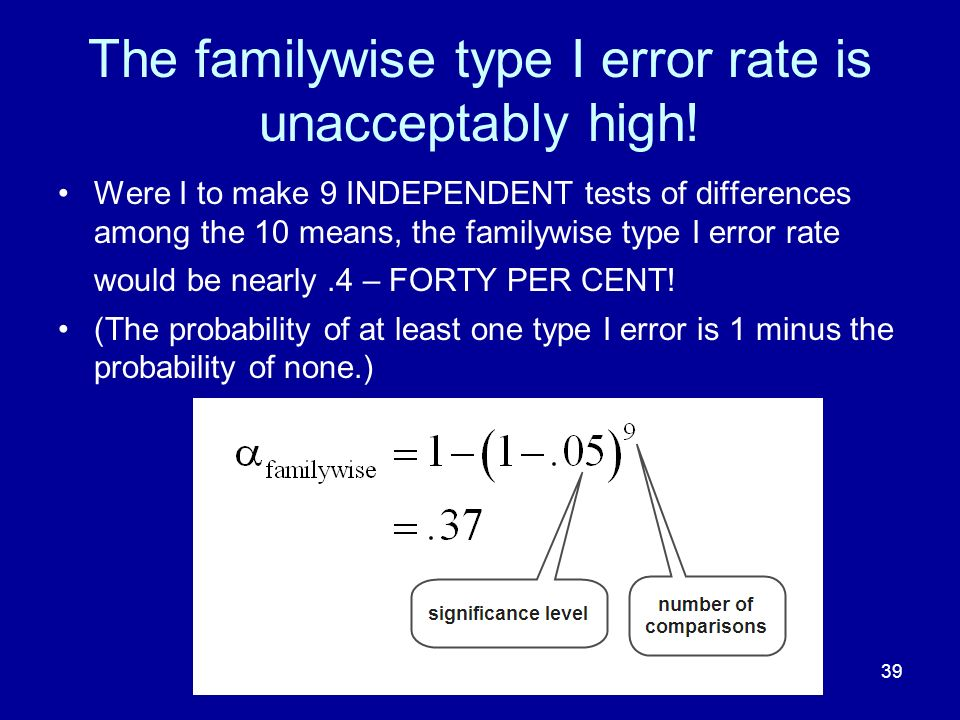 39 The familywise type I error rate is unacceptably high! Were I to make 9 INDEPENDENT tests of differences among the 10 means, the familywise type I