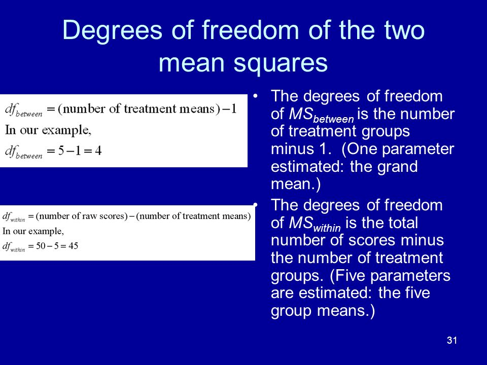 31 Degrees of freedom of the two mean squares The degrees of freedom of MS between is the number of treatment groups minus 1. (One parameter estimated