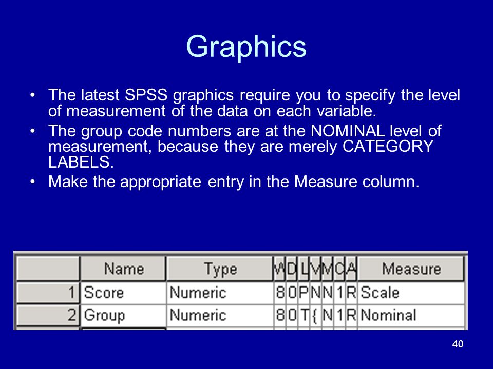 40 Graphics The latest SPSS graphics require you to specify the level of measurement of the data on each variable. The group code numbers are at the N