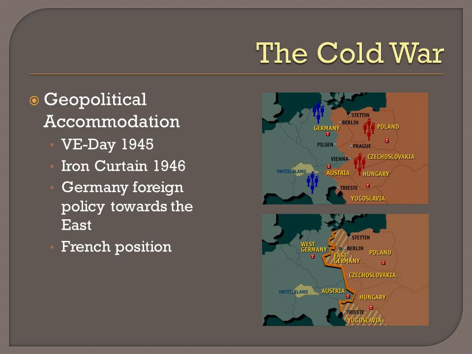 Geopolitical Accommodation VE-Day 1945 Iron Curtain 1946 Germany foreign policy towards the East French position