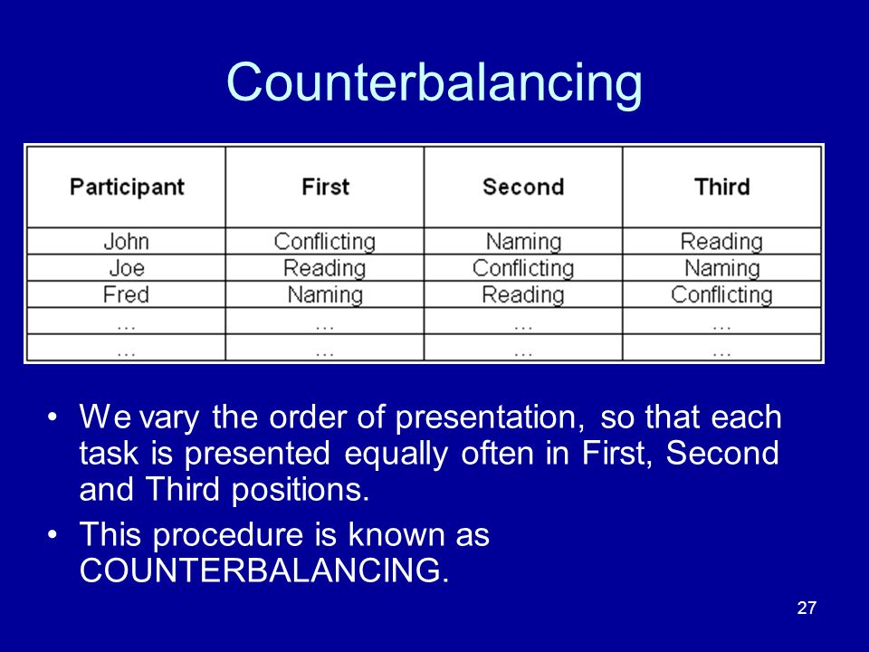 27 Counterbalancing We vary the order of presentation, so that each task is presented equally often in First, Second and Third positions. This procedu