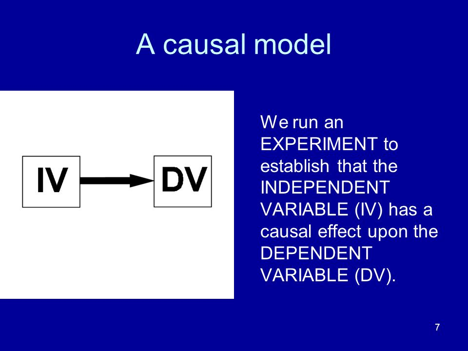 7 A causal model We run an EXPERIMENT to establish that the INDEPENDENT VARIABLE (IV) has a causal effect upon the DEPENDENT VARIABLE (DV).