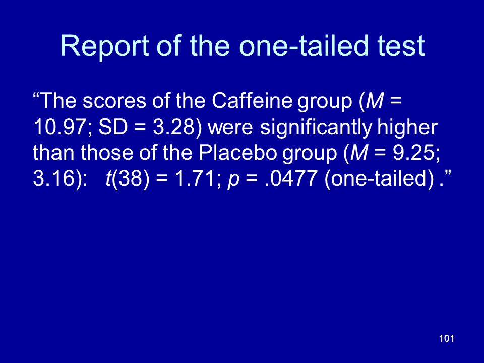101 Report of the one-tailed test The scores of the Caffeine group (M = 10.97; SD = 3.28) were significantly higher than those of the Placebo group (M