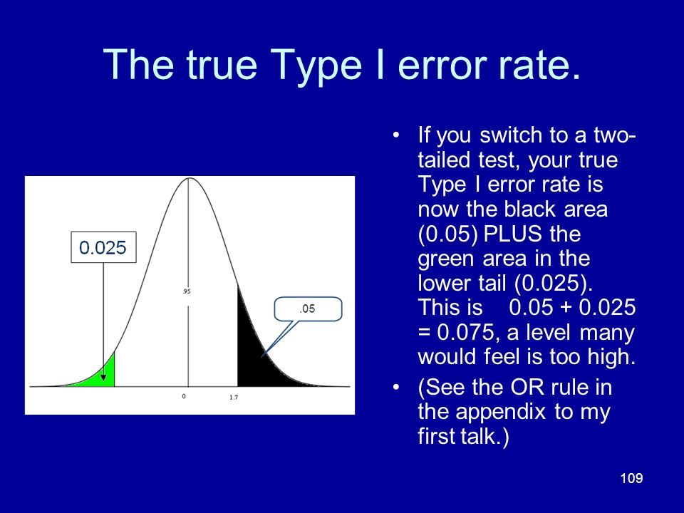 109 The true Type I error rate. If you switch to a two- tailed test, your true Type I error rate is now the black area (0.05) PLUS the green area in t
