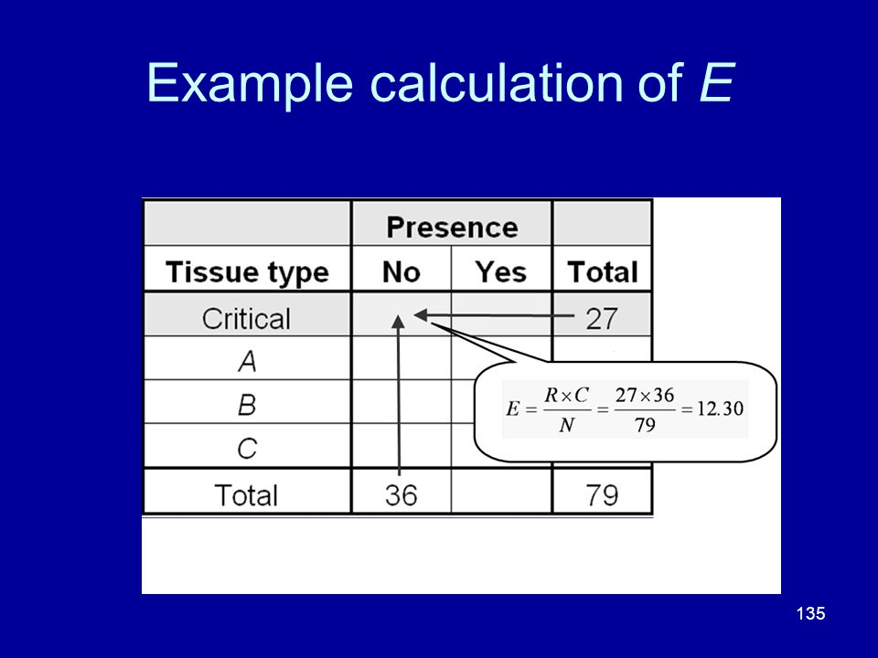 135 Example calculation of E